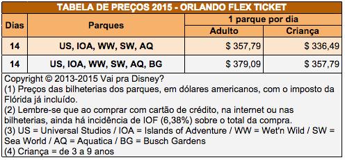 Tabela de preços - Orlando FlexTicket 2015
