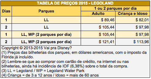 Tabela de preços - Ingressos para o Legoland Florida 2015