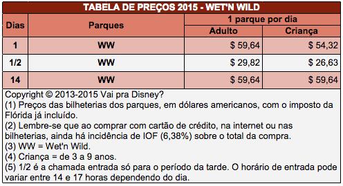 Tabela de preços - Ingressos Wet'n Wild Orlando 2015