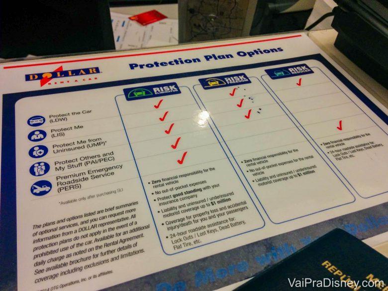 Informativo com os tipos de seguro oferecidos pela locadora de carros Dollar em Orlando