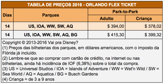 ingressos-orlando-flex-ticket-2016-precos