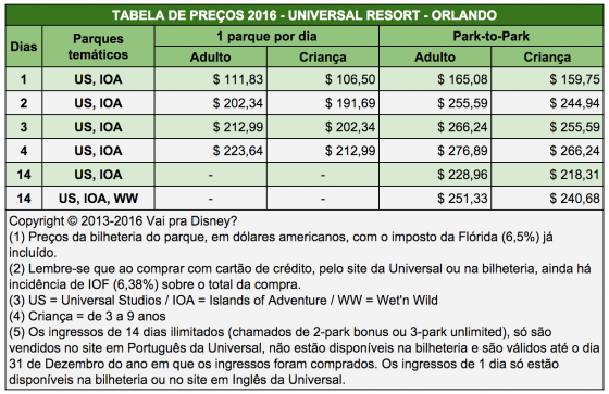 ingressos-universal-orlando-2016-precos