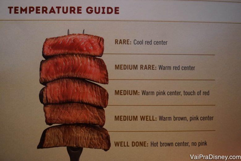 Ótimo guia para você escolher o ponto da carne.