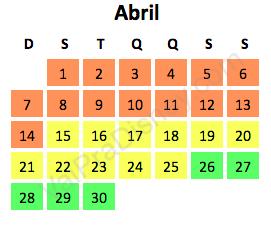 Abril de 2019