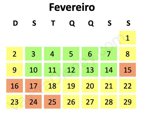 Calendário de lotação dos parques de Orlando em fevereiro. Os dias menos cheios estão em verde, os dias com lotação média estão em amarelo e os dias mais cheios estão em vermelho.