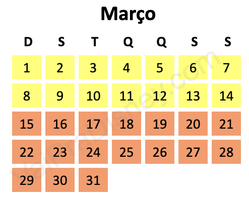Calendário de lotação dos parques de Orlando em março. Os dias com lotação média estão em amarelo e os dias mais cheios estão em vermelho.
