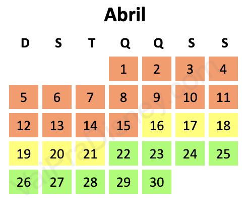 Imagem do calendário de lotação dos parques de Orlando no mês de abril.