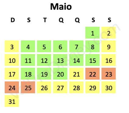 Calendário de lotação dos parques de Orlando em maio. Os dias menos cheios estão em verde, os dias com lotação média estão em amarelo e os dias mais cheios estão em vermelho.
