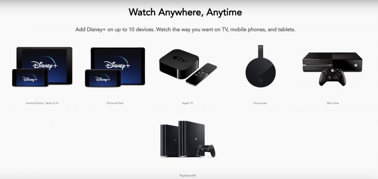 Devices compatíveis do Disney+