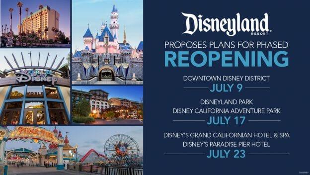 """Foto divulgada pela Disney com vários pontos da Disneyland Califórnia (como o castelo e a roda-gigante) com o texto """"Disneyland proposes plans for phased reopening"""", detalhando as datas abaixo"""
