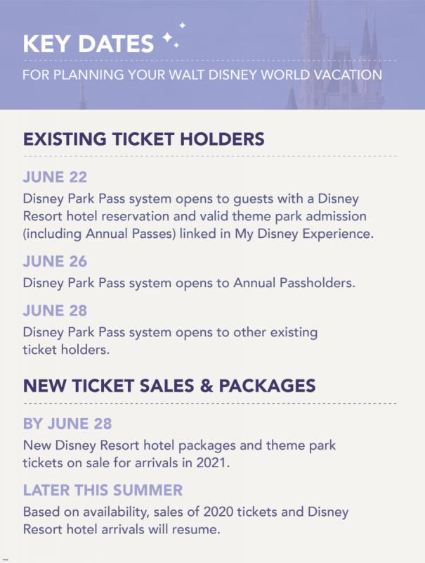 Calendário divulgado pela Disney com as datas de abertura do Disney Park Pass System.