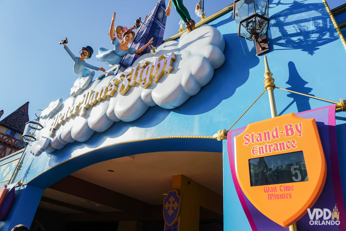 Foto da placa indicando o tempo de espera na atração Peter Pan's Flight do Magic Kingdom