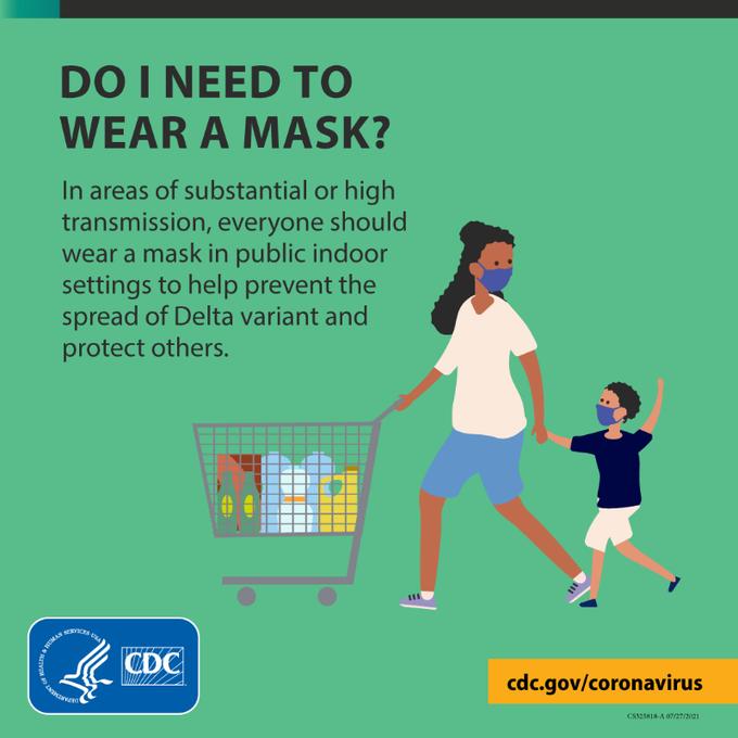 Imagem de orientação das recomendações do CDC indicando que todos devem usar máscaras em áreas internas em regiões com taxa de transmissão alta